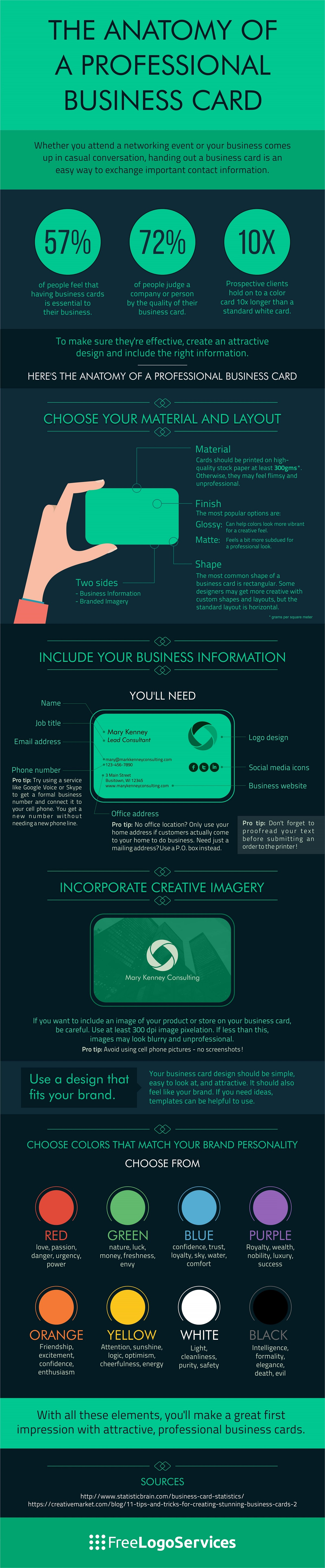 Anatomy of Good Business Card